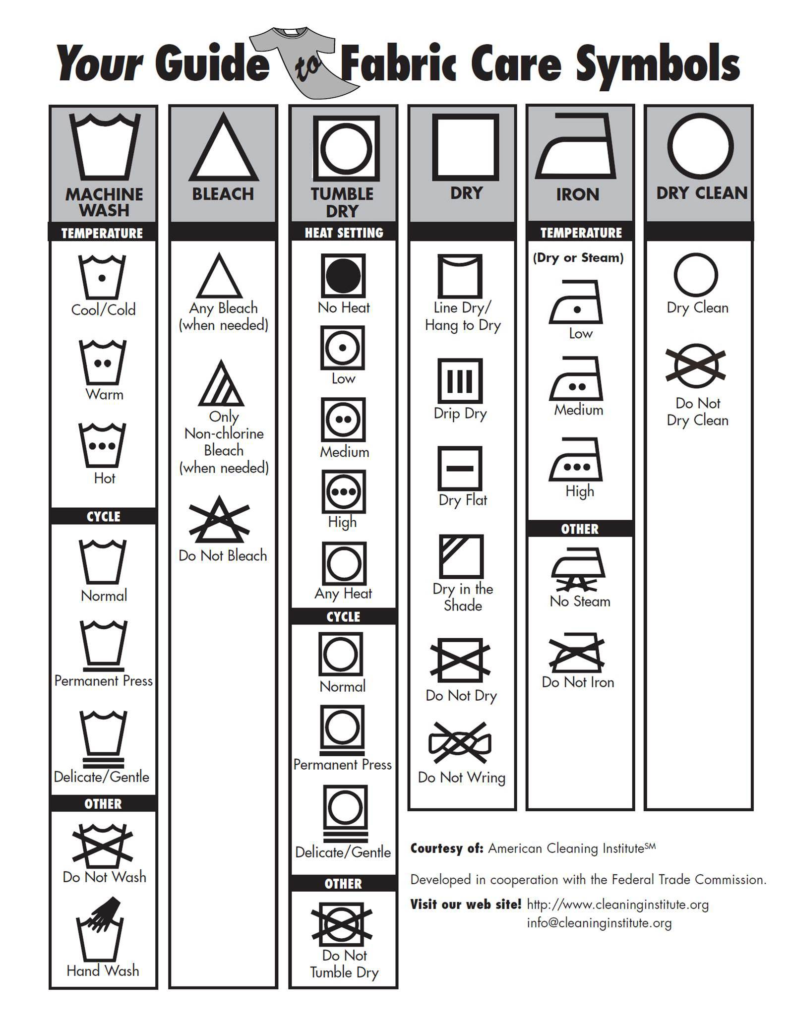 An easy-to-read image that explains all of the fabric care symbols on clothing care labels. (Sometimes called