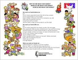 picture about Free Printable Hand Washing Posters named Fresh new Palms Textbooks The American Cleansing Insute (ACI)