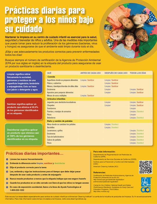 Cleaning Childcare Poster Spanish
