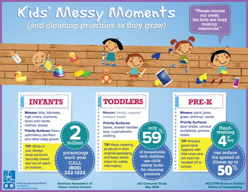 Messy Moments Infographic WEB