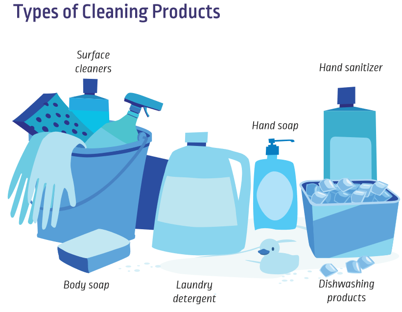 Types of cleaning products