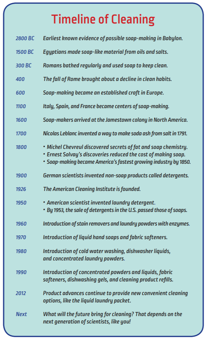 Soaps & Detergents History | The American Cleaning Institute