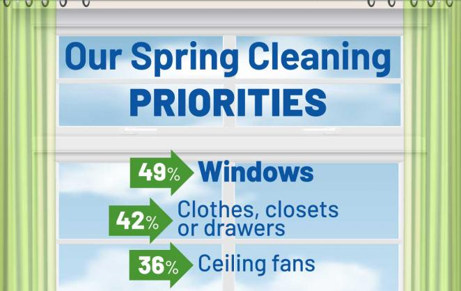 spring cleaning graph